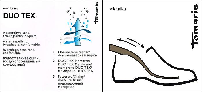 kobi, butykobi, własności membrany DUO TEX oraz wymiennej wkładki