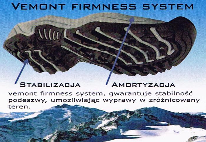 kobi, e-kobi, graficzne przedstawienie własności podeszwy VEMONT FIRMNESS SYSTEM
