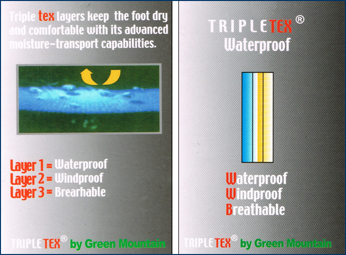 kobi, e-kobi, graficzne przedstawienie działania membrany TRIPLETEX firmy American Club