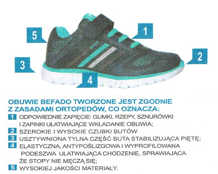 kobi, e-kobi, graficzne przedstawienie własnośći obuwia sportowego marki BEFADOado