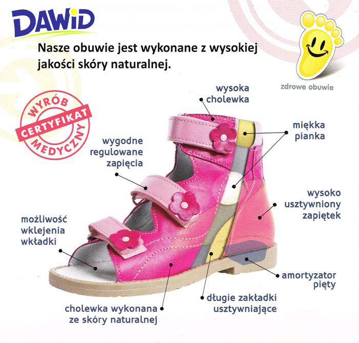 kobi, e-kobi, graficzne przedstawienie właściwości obuwia ortopedyczno-profilaktycznego firmy DAWID