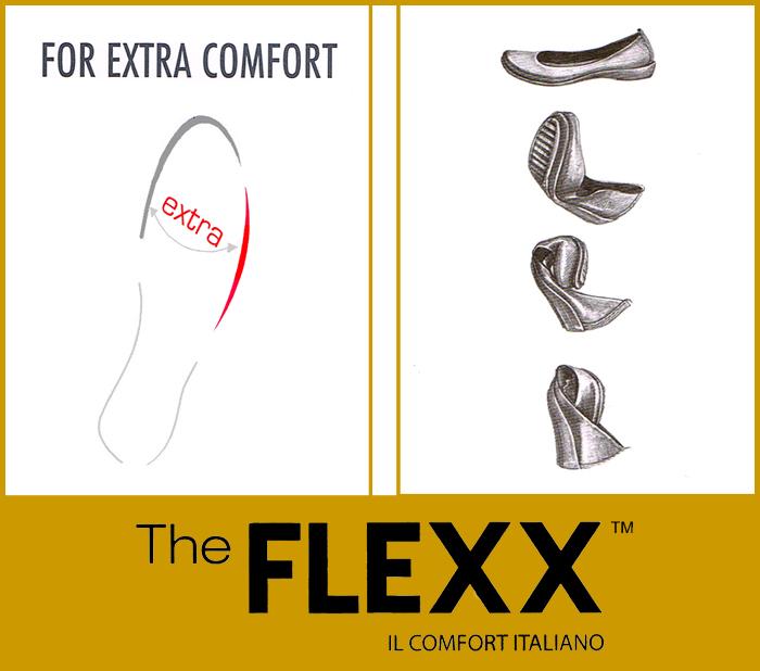 kobi, e-kobi, graficzne przedstawienie właściwości obuwia The FLEXX