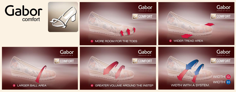 kobi, e-kobi, graficzne przedstawienie cech obuwia z linii COMFORT firmy GABOR
