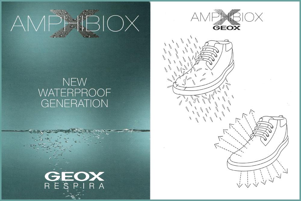 kobi, e-kobi, graficzne przedstawienie zalet memebrany GEOX AMPHIBIOXTEX