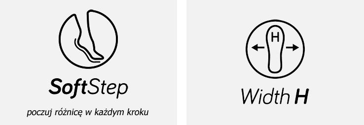 kobi, e-kobi, graficzne piktogramy wkładki Soft Step i tęgości H firmy JANA
