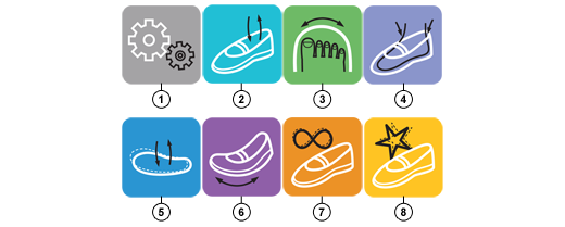 Befado, zalety obuwia dla dzieci marki BEFADO, sklep internetowy e-kobi.pl