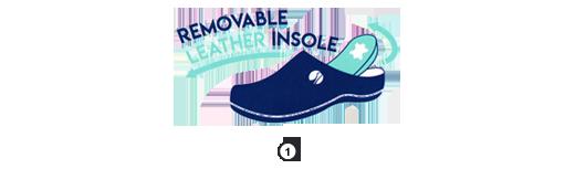 Budowa i zalety wkładki Soft Insole Real Leather marki Inblu, sklep internetowy e-kobi.pl