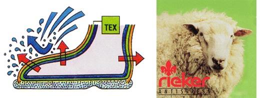 Zalety membrana RiekerTEX, ocieplenie z owczej wełny, sklep internetowy e-kobi.pl